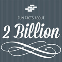 Over 2 Billion Loans Funded from Colony American Finance